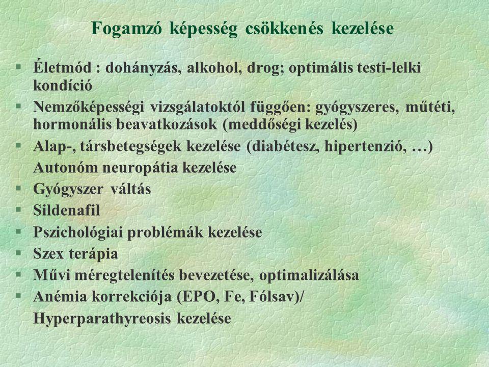 Fogamzó képesség csökkenés kezelése §Életmód : dohányzás, alkohol, drog; optimális testi-lelki kondíció §Nemzőképességi vizsgálatoktól függően: gyógyszeres, műtéti, hormonális beavatkozások (meddőségi kezelés) §Alap-, társbetegségek kezelése (diabétesz, hipertenzió, …) Autonóm neuropátia kezelése §Gyógyszer váltás §Sildenafil §Pszichológiai problémák kezelése §Szex terápia §Művi méregtelenítés bevezetése, optimalizálása §Anémia korrekciója (EPO, Fe, Fólsav)/ Hyperparathyreosis kezelése