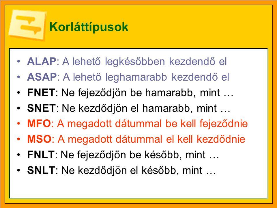 Korláttípusok ALAP: A lehető legkésőbben kezdendő el ASAP: A lehető leghamarabb kezdendő el FNET: Ne fejeződjön be hamarabb, mint … SNET: Ne kezdődjön el hamarabb, mint … MFO: A megadott dátummal be kell fejeződnie MSO: A megadott dátummal el kell kezdődnie FNLT: Ne fejeződjön be később, mint … SNLT: Ne kezdődjön el később, mint …