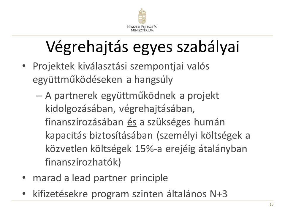 10 Végrehajtás egyes szabályai Projektek kiválasztási szempontjai valós együttműködéseken a hangsúly – A partnerek együttműködnek a projekt kidolgozásában, végrehajtásában, finanszírozásában és a szükséges humán kapacitás biztosításában (személyi költségek a közvetlen költségek 15%-a erejéig átalányban finanszírozhatók) marad a lead partner principle kifizetésekre program szinten általános N+3