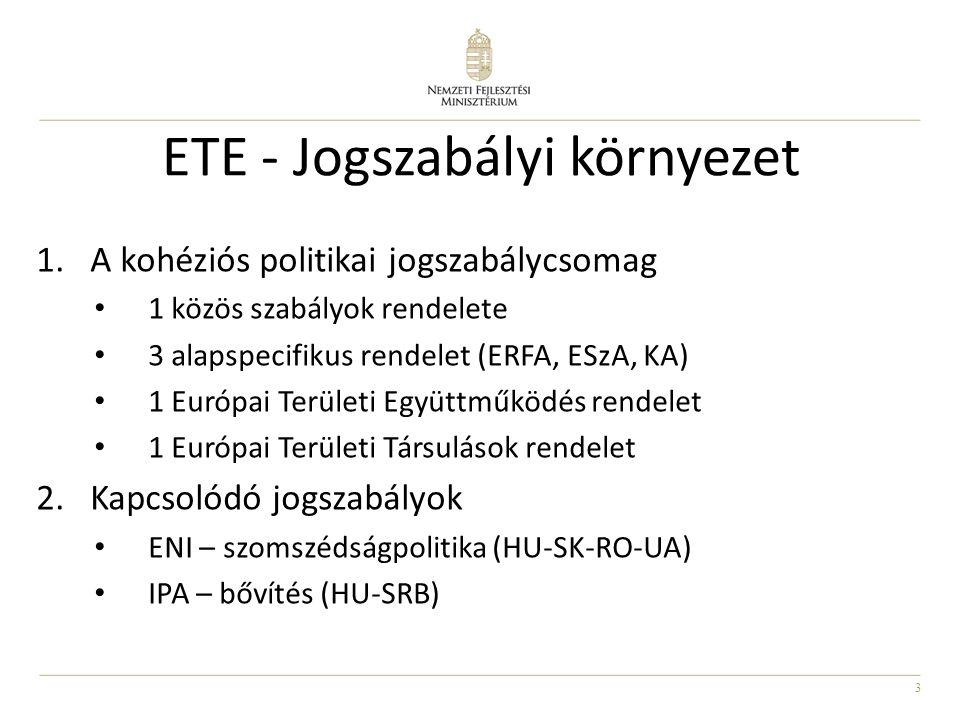 3 ETE - Jogszabályi környezet 1.A kohéziós politikai jogszabálycsomag 1 közös szabályok rendelete 3 alapspecifikus rendelet (ERFA, ESzA, KA) 1 Európai Területi Együttműködés rendelet 1 Európai Területi Társulások rendelet 2.Kapcsolódó jogszabályok ENI – szomszédságpolitika (HU-SK-RO-UA) IPA – bővítés (HU-SRB)