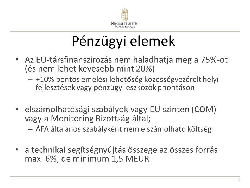 9 Pénzügyi elemek Az EU-társfinanszírozás nem haladhatja meg a 75%-ot (és nem lehet kevesebb mint 20%) – +10% pontos emelési lehetőség közösségvezérelt helyi fejlesztések vagy pénzügyi eszközök prioritáson elszámolhatósági szabályok vagy EU szinten (COM) vagy a Monitoring Bizottság által; – ÁFA általános szabályként nem elszámolható költség a technikai segítségnyújtás összege az összes forrás max.