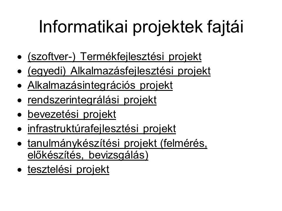 Informatikai projektek fajtái  (szoftver-) Termékfejlesztési projekt  (egyedi) Alkalmazásfejlesztési projekt  Alkalmazásintegrációs projekt  rends