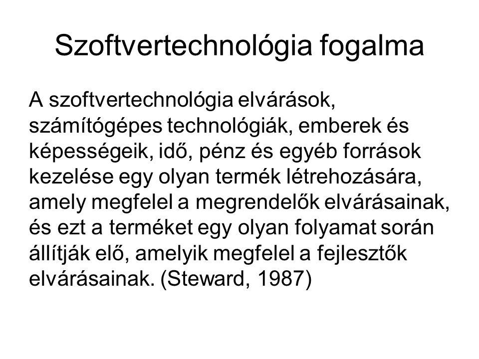 Szoftvertechnológia fogalma A szoftvertechnológia elvárások, számítógépes technológiák, emberek és képességeik, idő, pénz és egyéb források kezelése e