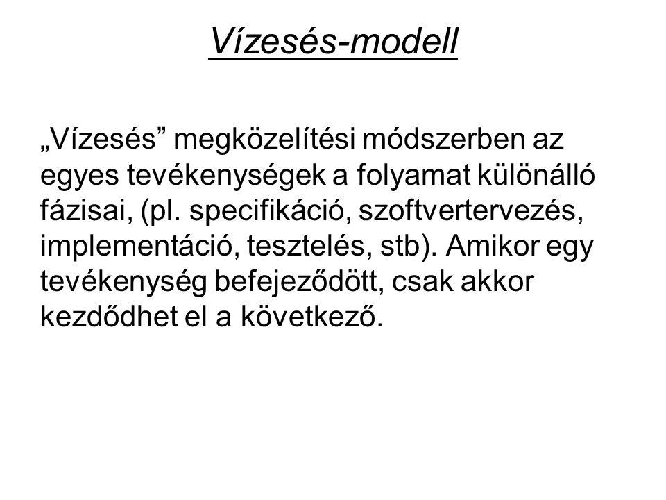 """Vízesés-modell """"Vízesés"""" megközelítési módszerben az egyes tevékenységek a folyamat különálló fázisai, (pl. specifikáció, szoftvertervezés, implementá"""