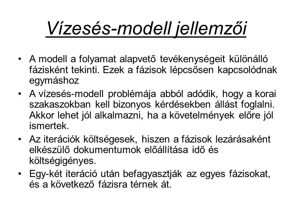 Vízesés-modell jellemzői A modell a folyamat alapvető tevékenységeit különálló fázisként tekinti. Ezek a fázisok lépcsősen kapcsolódnak egymáshoz A ví