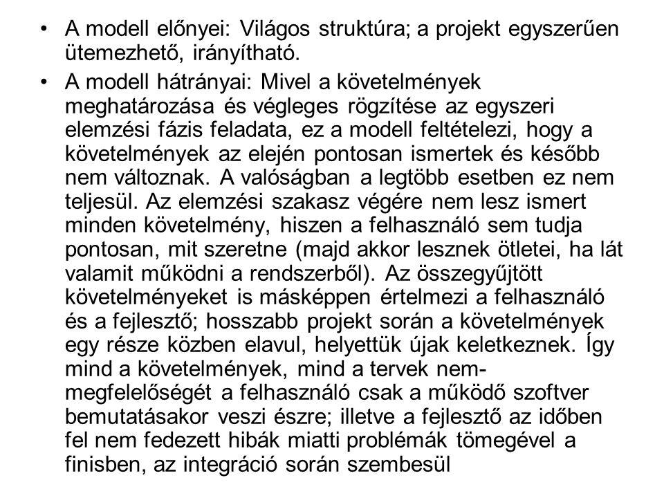 A modell előnyei: Világos struktúra; a projekt egyszerűen ütemezhető, irányítható. A modell hátrányai: Mivel a követelmények meghatározása és végleges