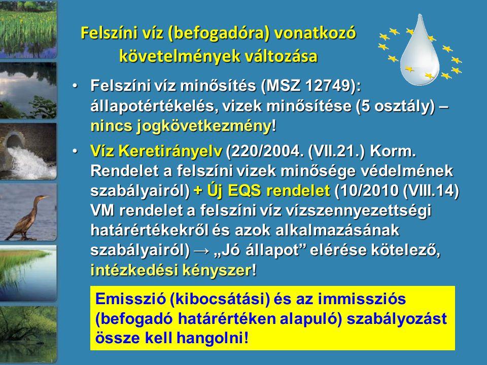 Felszíni víz (befogadóra) vonatkozó követelmények változása Felszíni víz minősítés (MSZ 12749): állapotértékelés, vizek minősítése (5 osztály) – nincs