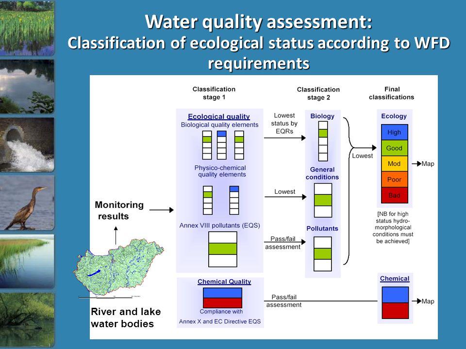 Mértékadó vízhozam Mire vonatkozik a vízminőségi határérték.
