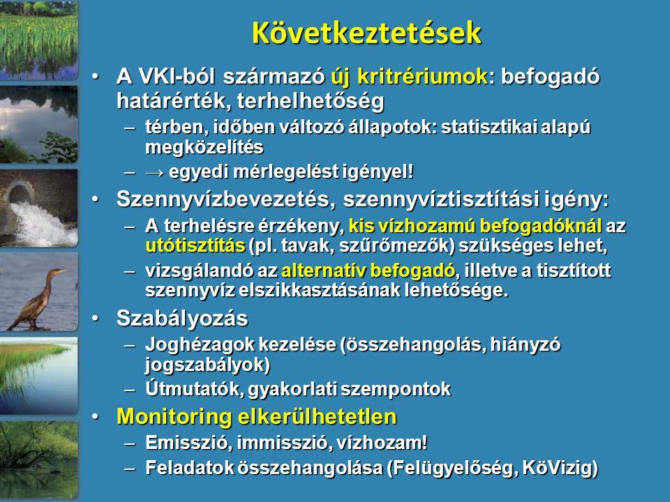 Következtetések A VKI-ból származó új kritrériumok: befogadó határérték, terhelhetőségA VKI-ból származó új kritrériumok: befogadó határérték, terhelhetőség –térben, időben változó állapotok: statisztikai alapú megközelítés –→ egyedi mérlegelést igényel.