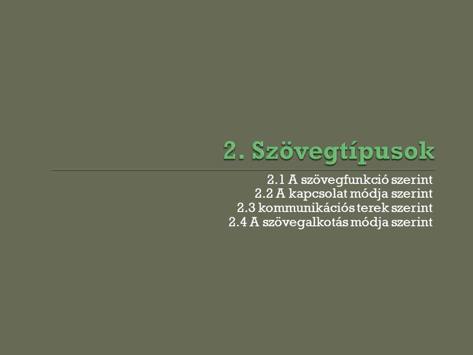 2.1 A szövegfunkció szerint 2.2 A kapcsolat módja szerint 2.3 kommunikációs terek szerint 2.4 A szövegalkotás módja szerint