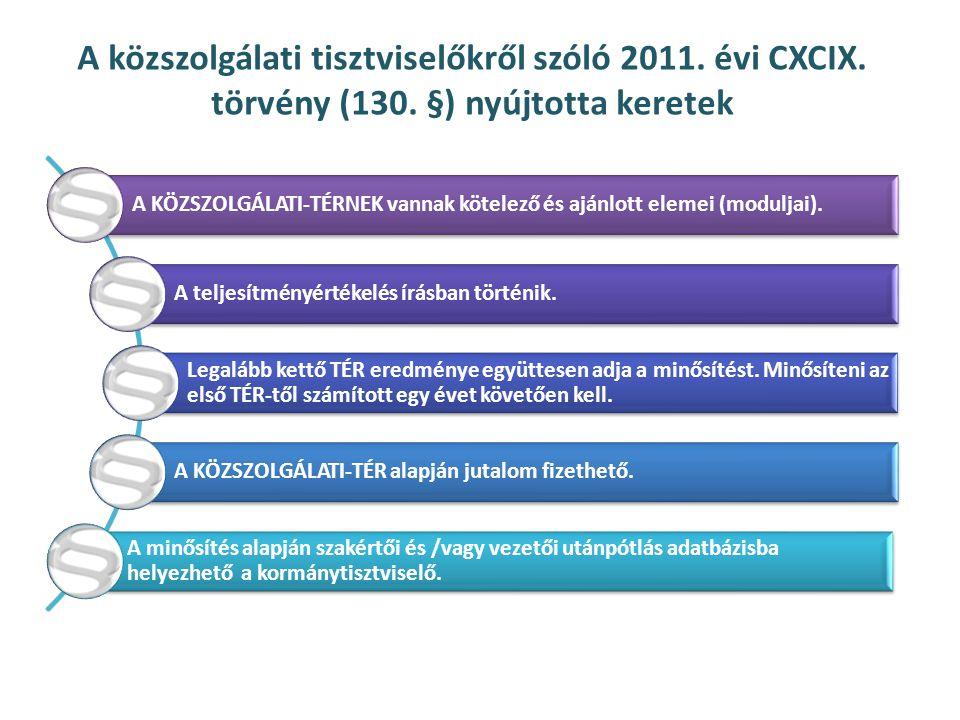 A közszolgálati egyéni teljesítményértékelésről szóló 10/2013.