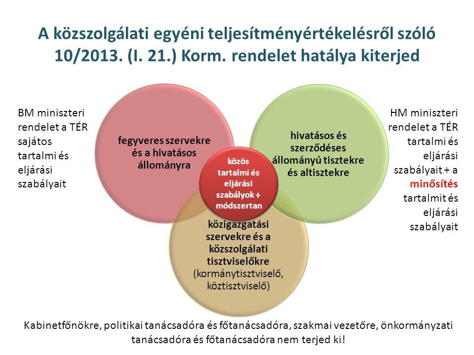 Közszolgálati kompetencia-térkép csoportok irányítása; munkatársak fejlesztése; stratégiai (analitikus, koncepcionális) gondolkodás; teljesítményértékelés készsége; változások irányítása; vezetési technikák (tervezőkészség, szervezőkészség, vezetés, irányítás, döntésképesség, követelménytámasztás, delegálás, ellenőrzés) csoportok irányítása; munkatársak fejlesztése; stratégiai (analitikus, koncepcionális) gondolkodás; teljesítményértékelés készsége; változások irányítása; vezetési technikák (tervezőkészség, szervezőkészség, vezetés, irányítás, döntésképesség, követelménytámasztás, delegálás, ellenőrzés) döntésképesség; szervezőkészség; tervezőkészség; egyéb ismeretek alkalmazásának képessége; etikus magatartás/megbízhatóság; felelősségtudat; határozottság, magabiztosság; integritás; kapcsolattartás; konfliktuskezelés; mások megértése (empátia); mások motiválása; önállóság; rendszergondolkodás; rugalmasság; szabálytudat és fegyelmezettség; szakmai ismeretek alkalmazásának szintje; szervezet iránti lojalitás; ügyfél-orientáltság (partnerközpontúság); változásokra való nyitottság, kezdeményezőkészség egyéb ismeretek alkalmazásának képessége; etikus magatartás/megbízhatóság; felelősségtudat; határozottság, magabiztosság; integritás; kapcsolattartás; konfliktuskezelés; mások megértése (empátia); mások motiválása; önállóság; rendszergondolkodás; rugalmasság; szabálytudat és fegyelmezettség; szakmai ismeretek alkalmazásának szintje; szervezet iránti lojalitás; ügyfél-orientáltság (partnerközpontúság); változásokra való nyitottság, kezdeményezőkészség Csak a vezetőknél alkalmazható kompetenciák Csak a beosztott munkatársaknál alkalmazható kompetenciák Valamennyi közszolgálatban dolgozónál alkalmazható kompetenciák