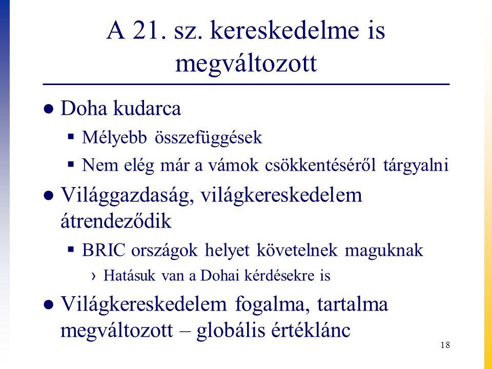 A 21.sz.