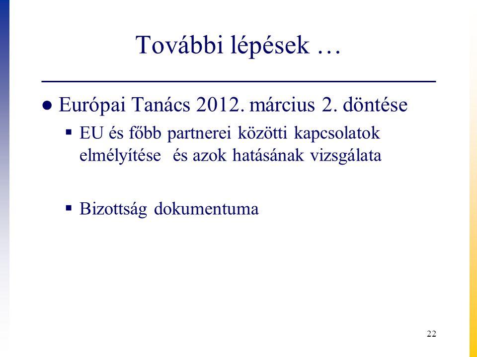 További lépések … ● Európai Tanács 2012. március 2. döntése  EU és főbb partnerei közötti kapcsolatok elmélyítése és azok hatásának vizsgálata  Bizo