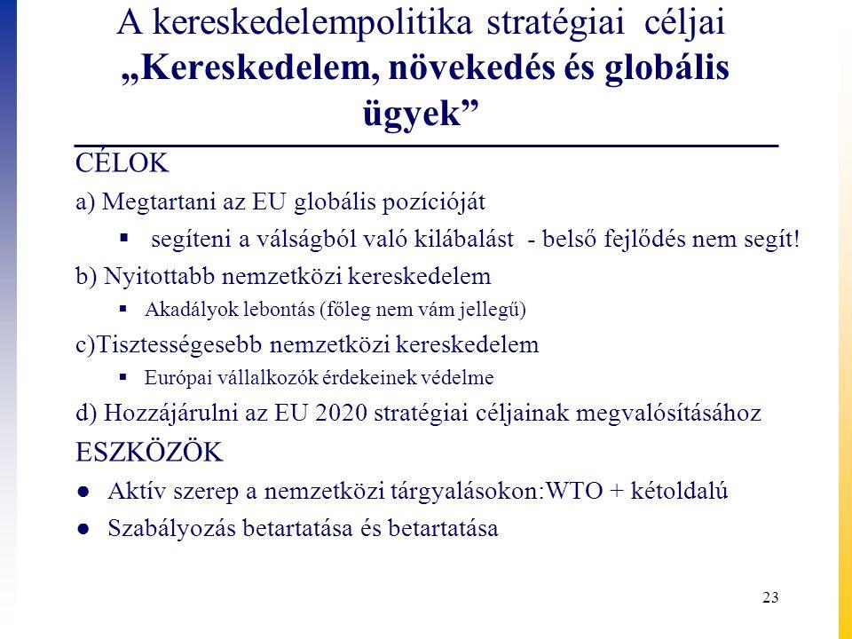 """A kereskedelempolitika stratégiai céljai """"Kereskedelem, növekedés és globális ügyek CÉLOK a) Megtartani az EU globális pozícióját  segíteni a válságból való kilábalást - belső fejlődés nem segít."""