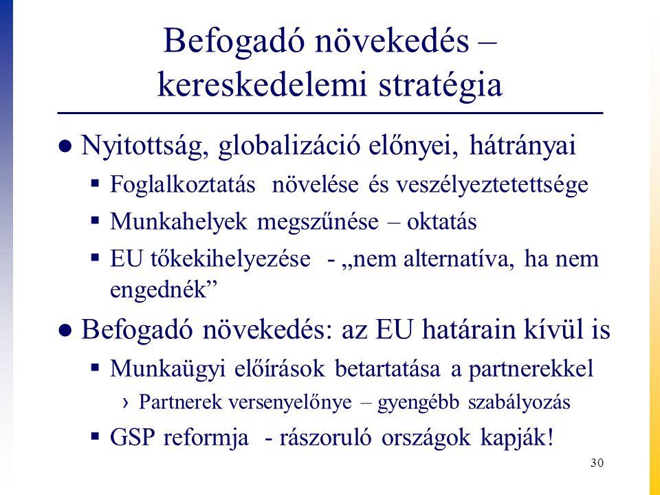 Befogadó növekedés – kereskedelemi stratégia ● Nyitottság, globalizáció előnyei, hátrányai  Foglalkoztatás növelése és veszélyeztetettsége  Munkahel