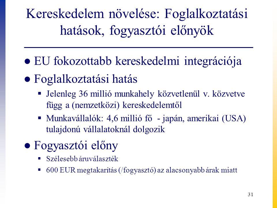 Kereskedelem növelése: Foglalkoztatási hatások, fogyasztói előnyök ● EU fokozottabb kereskedelmi integrációja ● Foglalkoztatási hatás  Jelenleg 36 millió munkahely közvetlenül v.