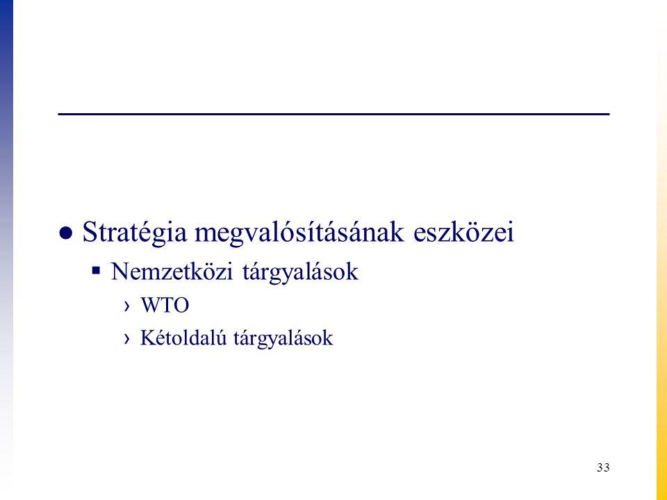 ● Stratégia megvalósításának eszközei  Nemzetközi tárgyalások › WTO › Kétoldalú tárgyalások 33