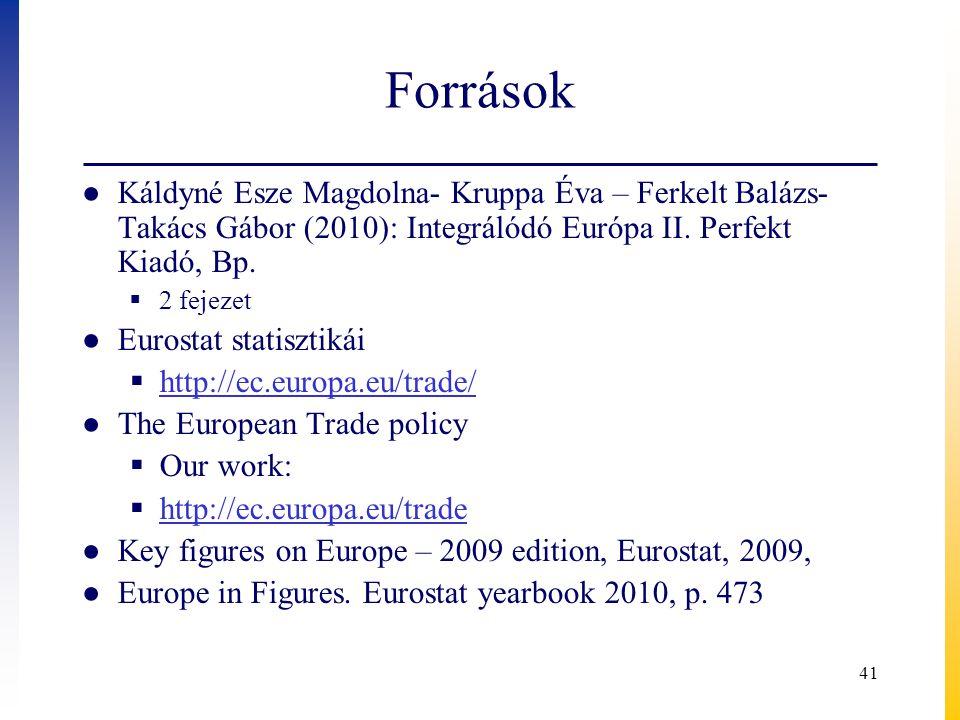 Források ● Káldyné Esze Magdolna- Kruppa Éva – Ferkelt Balázs- Takács Gábor (2010): Integrálódó Európa II. Perfekt Kiadó, Bp.  2 fejezet ● Eurostat s