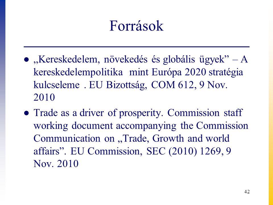 """Források ● """"Kereskedelem, növekedés és globális ügyek"""" – A kereskedelempolitika mint Európa 2020 stratégia kulcseleme. EU Bizottság, COM 612, 9 Nov. 2"""