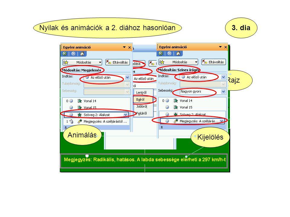 Nyilak és animációk a 2. diához hasonlóan 2 1 Rajz Kijelölés Animálás