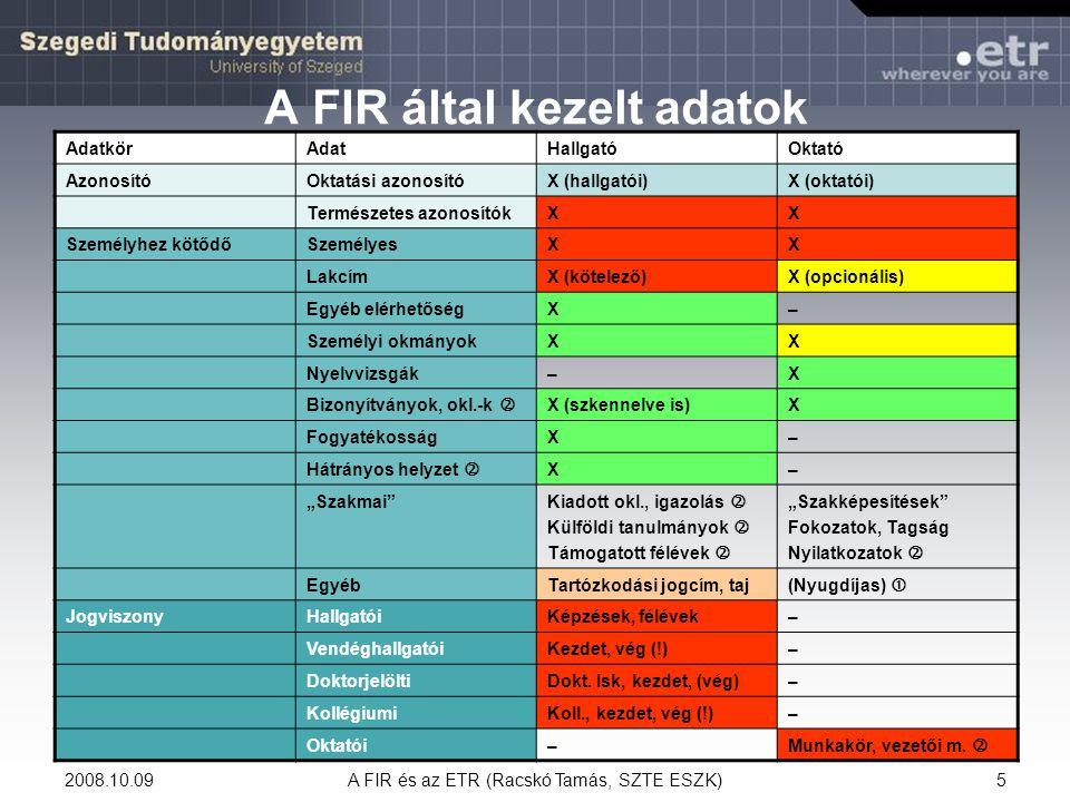 2008.10.09A FIR és az ETR (Racskó Tamás, SZTE ESZK)5 A FIR által kezelt adatok AdatkörAdatHallgatóOktató AzonosítóOktatási azonosítóX (hallgatói)X (ok