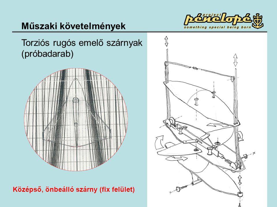 Műszaki követelmények Torziós rugós emelő szárnyak (próbadarab) Középső, önbeálló szárny (fix felület)