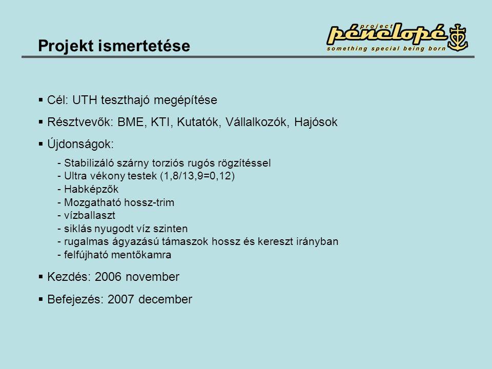 Projekt ismertetése  Cél: UTH teszthajó megépítése  Résztvevők: BME, KTI, Kutatók, Vállalkozók, Hajósok  Újdonságok:  Kezdés: 2006 november  Befe