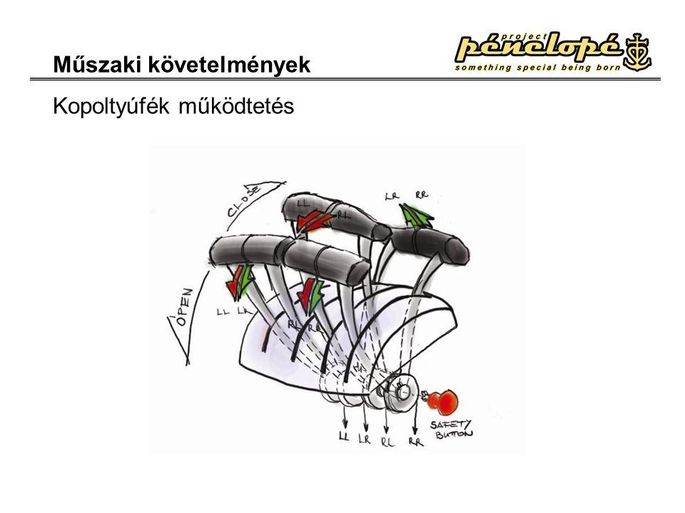 Műszaki követelmények Kormánylapátok elhelyezése Egy kormánylapát hagyományos kialakításban, a középső testen