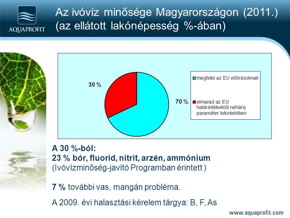 A 30 %-ból: 23 % bór, fluorid, nitrit, arzén, ammónium (Ivóvízminőség-javító Programban érintett ) 7 % további vas, mangán probléma. A 2009. évi halas