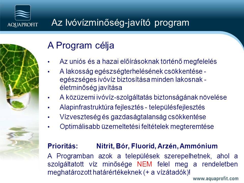 A Program célja Az uniós és a hazai előírásoknak történő megfelelés A lakosság egészségterhelésének csökkentése - egészséges ivóvíz biztosítása minden
