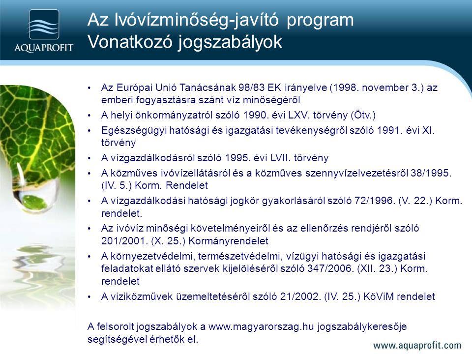 Az Európai Unió Tanácsának 98/83 EK irányelve (1998. november 3.) az emberi fogyasztásra szánt víz minőségéről A helyi önkormányzatról szóló 1990. évi