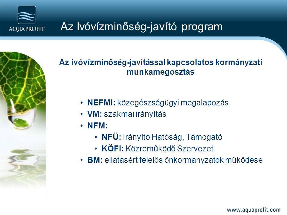 Az ivóvízminőség-javítással kapcsolatos kormányzati munkamegosztás NEFMI: közegészségügyi megalapozás VM: szakmai irányítás NFM: NFÜ: Irányító Hatóság