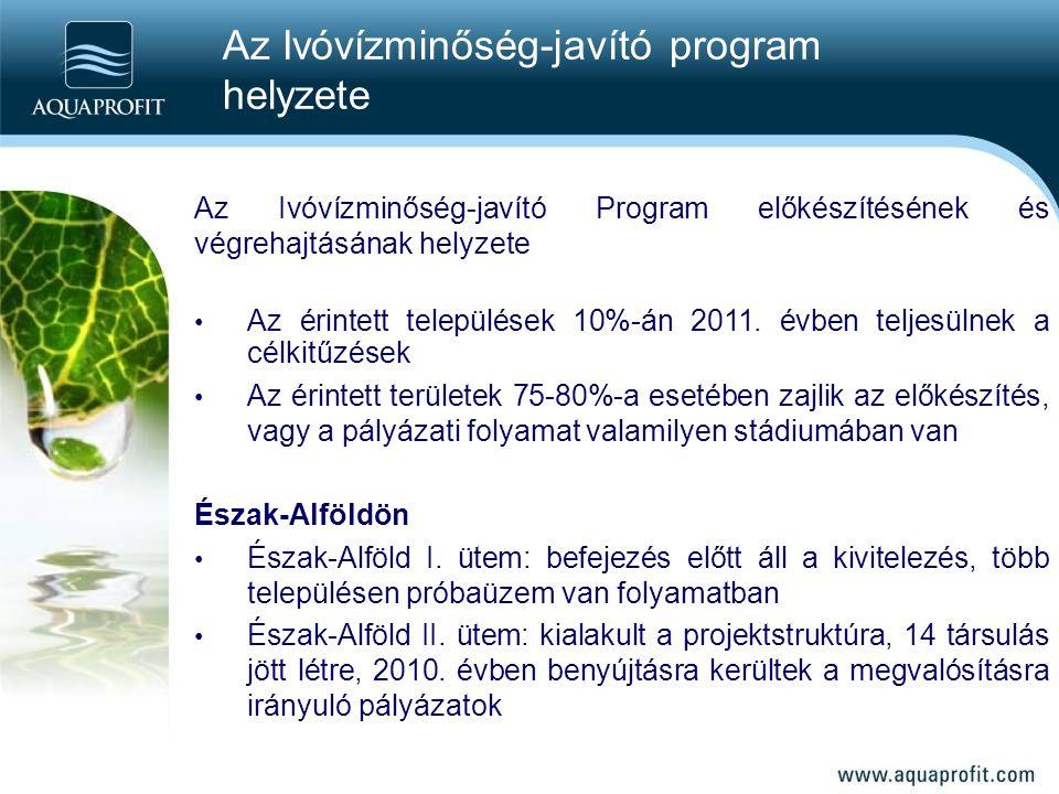 Az Ivóvízminőség-javító Program előkészítésének és végrehajtásának helyzete Az érintett települések 10%-án 2011. évben teljesülnek a célkitűzések Az é