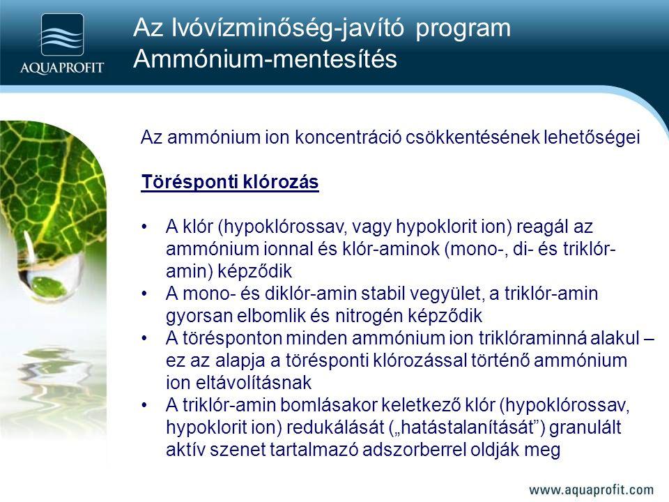 Az ammónium ion koncentráció csökkentésének lehetőségei Törésponti klórozás A klór (hypoklórossav, vagy hypoklorit ion) reagál az ammónium ionnal és k