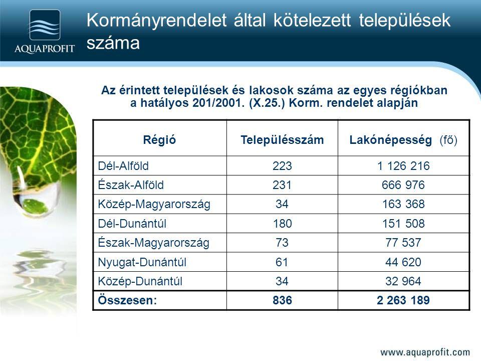 Az érintett települések és lakosok száma az egyes régiókban a hatályos 201/2001. (X.25.) Korm. rendelet alapján RégióTelepülésszámLakónépesség (fő) Dé