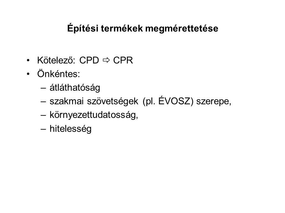 Építési termékek megmérettetése Kötelező: CPD  CPR Önkéntes: –átláthatóság –szakmai szövetségek (pl. ÉVOSZ) szerepe, –környezettudatosság, –hitelessé