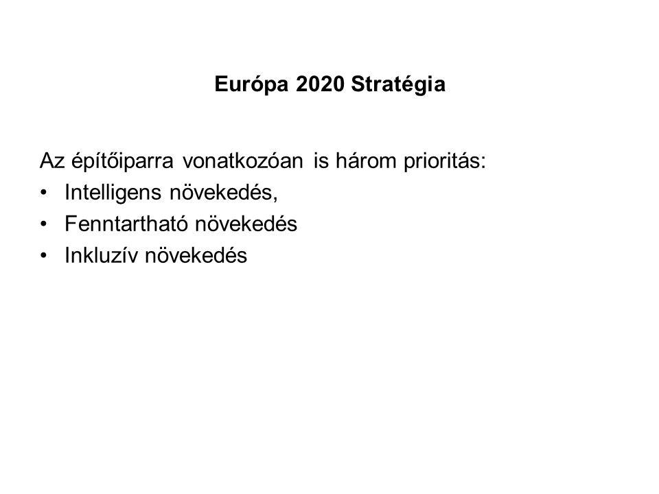 Európa 2020 Stratégia Az építőiparra vonatkozóan is három prioritás: Intelligens növekedés, Fenntartható növekedés Inkluzív növekedés