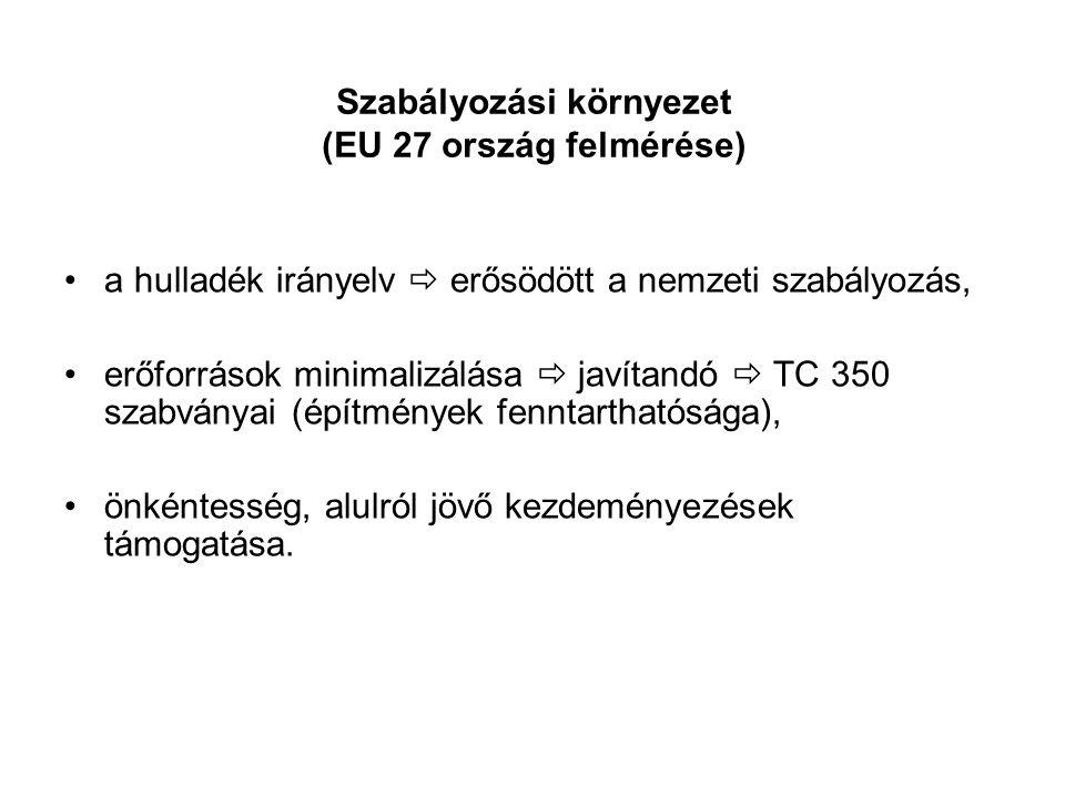 Szabályozási környezet (EU 27 ország felmérése) a hulladék irányelv  erősödött a nemzeti szabályozás, erőforrások minimalizálása  javítandó  TC 350