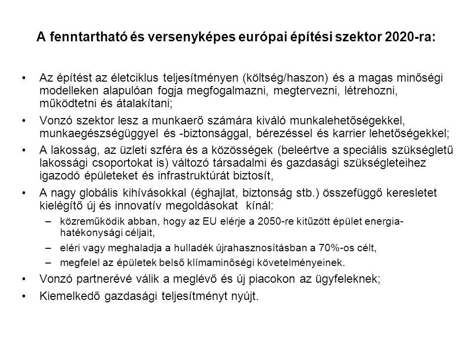 A fenntartható és versenyképes európai építési szektor 2020-ra: Az építést az életciklus teljesítményen (költség/haszon) és a magas minőségi modelleke