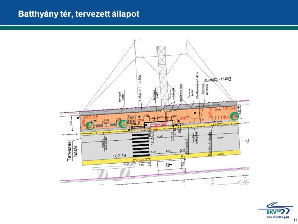11 Batthyány tér, tervezett állapot