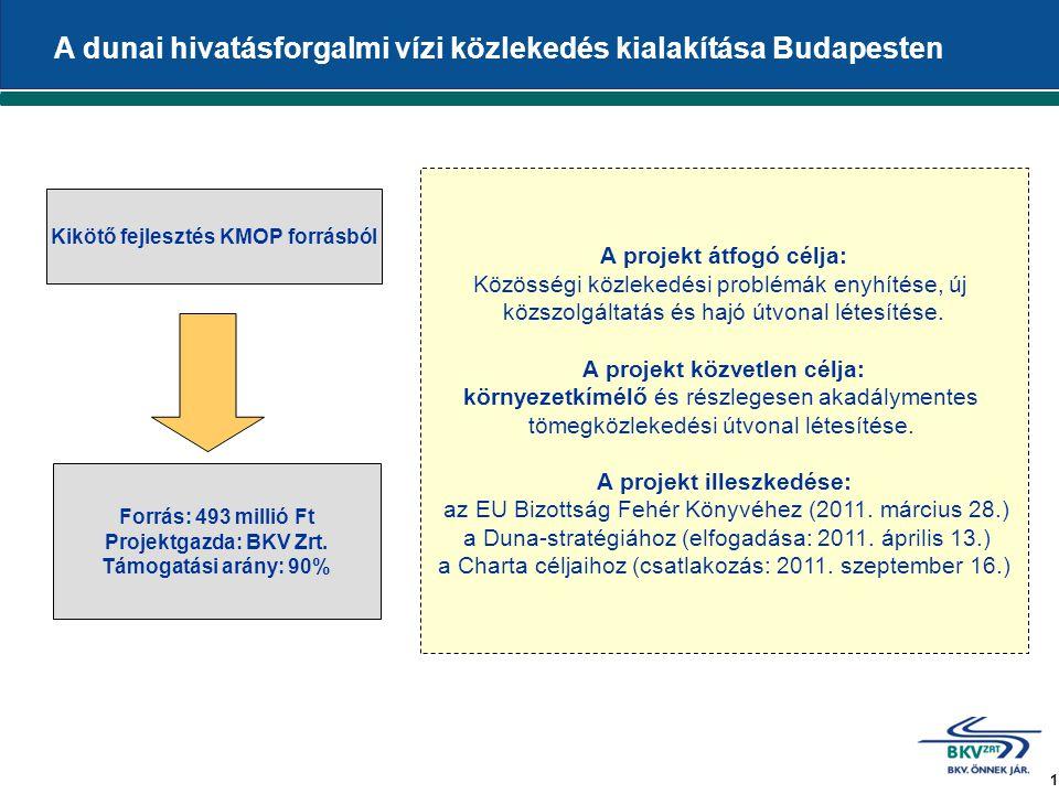 1 A dunai hivatásforgalmi vízi közlekedés kialakítása Budapesten Forrás: 493 millió Ft Projektgazda: BKV Zrt. Támogatási arány: 90% Kikötő fejlesztés
