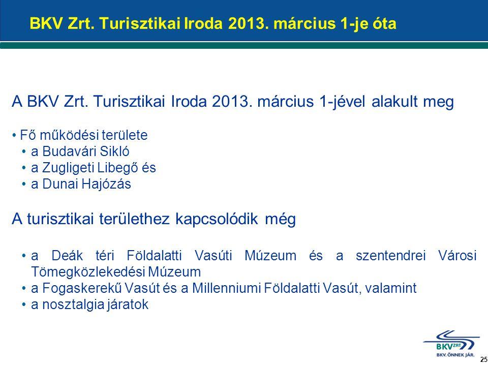 25 BKV Zrt. Turisztikai Iroda 2013. március 1-je óta A BKV Zrt. Turisztikai Iroda 2013. március 1-jével alakult meg Fő működési területe a Budavári Si