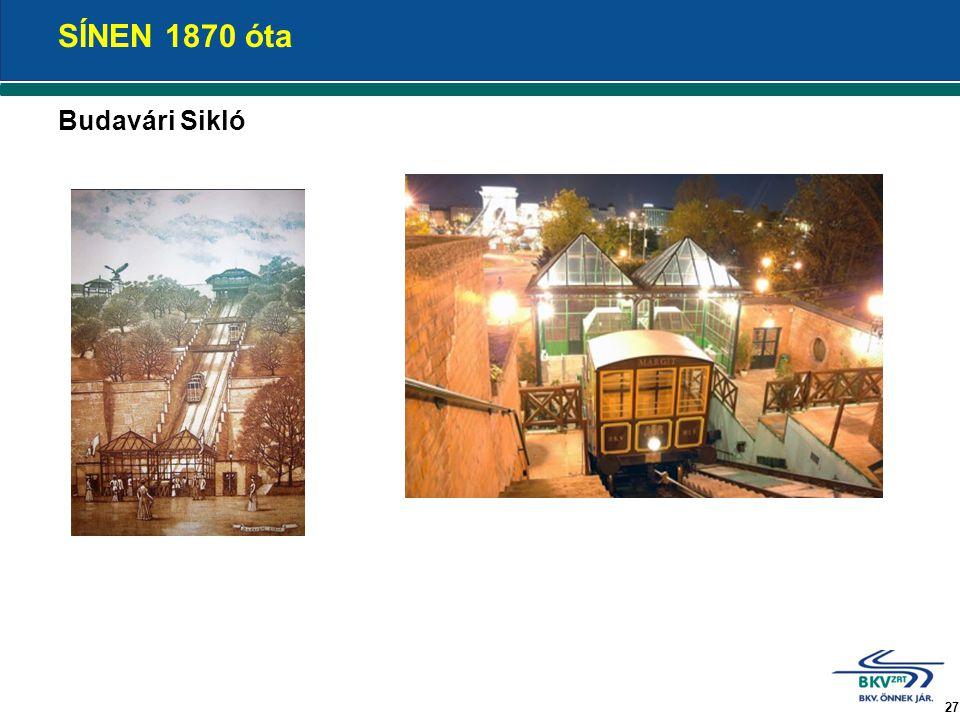 SÍNEN 1870 óta Budavári Sikló 27