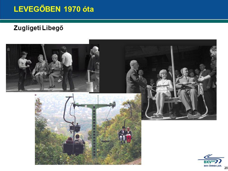 LEVEGŐBEN 1970 óta Zugligeti Libegő 28