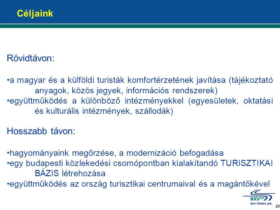 Céljaink Rövidtávon: a magyar és a külföldi turisták komfortérzetének javítása (tájékoztató anyagok, közös jegyek, információs rendszerek) együttműködés a különböző intézményekkel (egyesületek, oktatási és kulturális intézmények, szállodák) Hosszabb távon: hagyományaink megőrzése, a modernizáció befogadása egy budapesti közlekedési csomópontban kialakítandó TURISZTIKAI BÁZIS létrehozása együttműködés az ország turisztikai centrumaival és a magántőkével 29