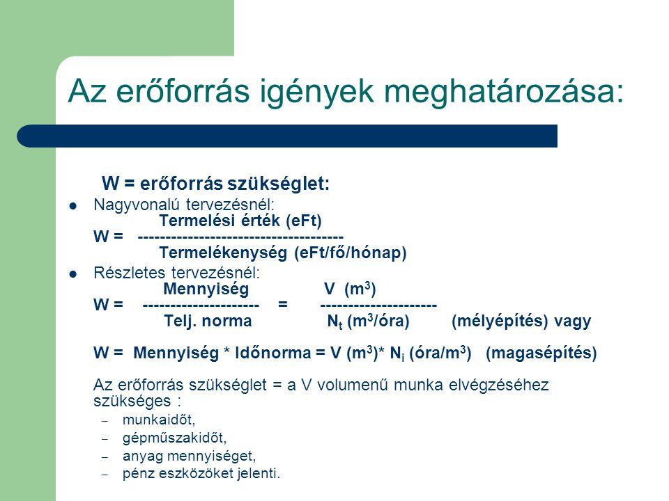 Az erőforrás igények meghatározása: W = erőforrás szükséglet: Nagyvonalú tervezésnél: Termelési érték (eFt) W = -------------------------------------