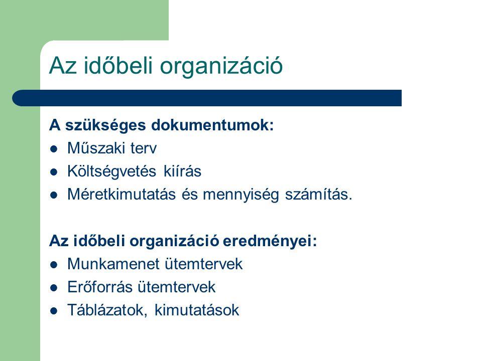 Az időbeli organizáció A szükséges dokumentumok: Műszaki terv Költségvetés kiírás Méretkimutatás és mennyiség számítás. Az időbeli organizáció eredmén