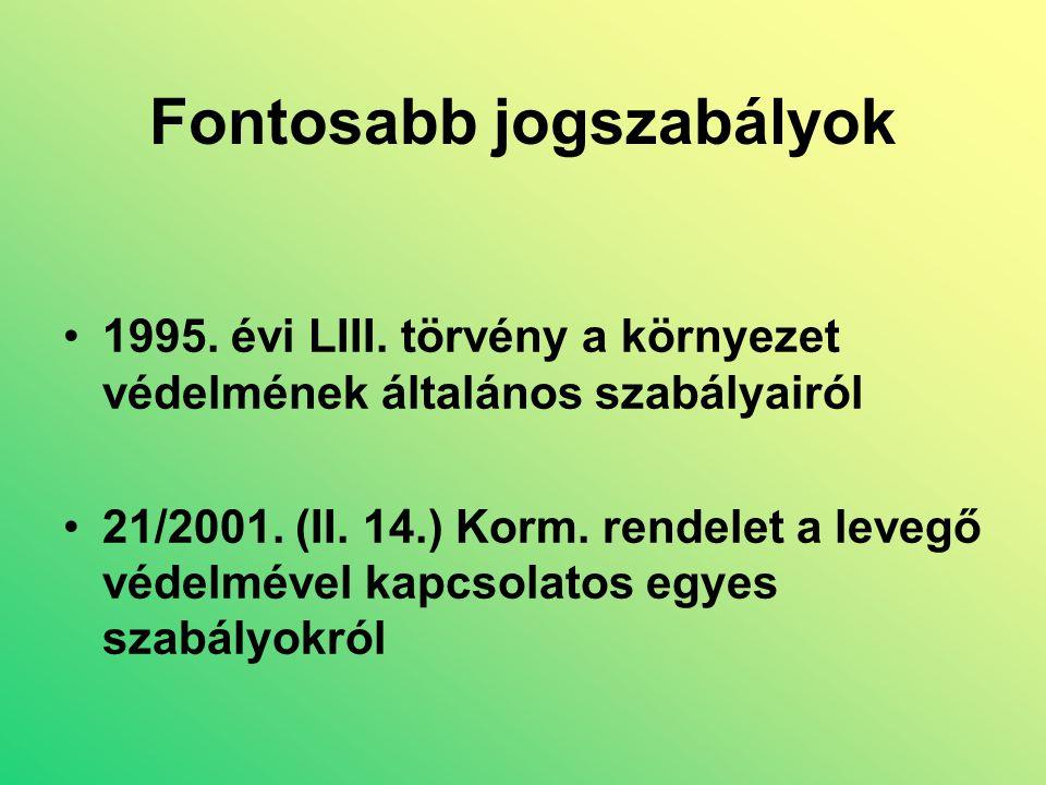 Fontosabb jogszabályok 1995. évi LIII. törvény a környezet védelmének általános szabályairól 21/2001. (II. 14.) Korm. rendelet a levegő védelmével kap