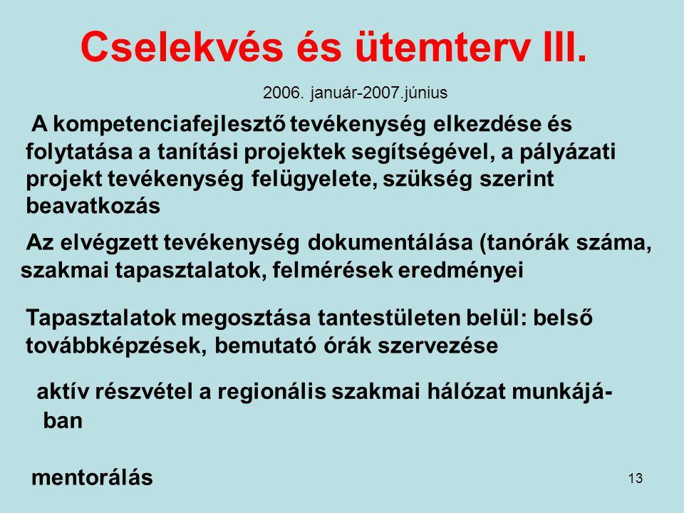 13 Cselekvés és ütemterv III.